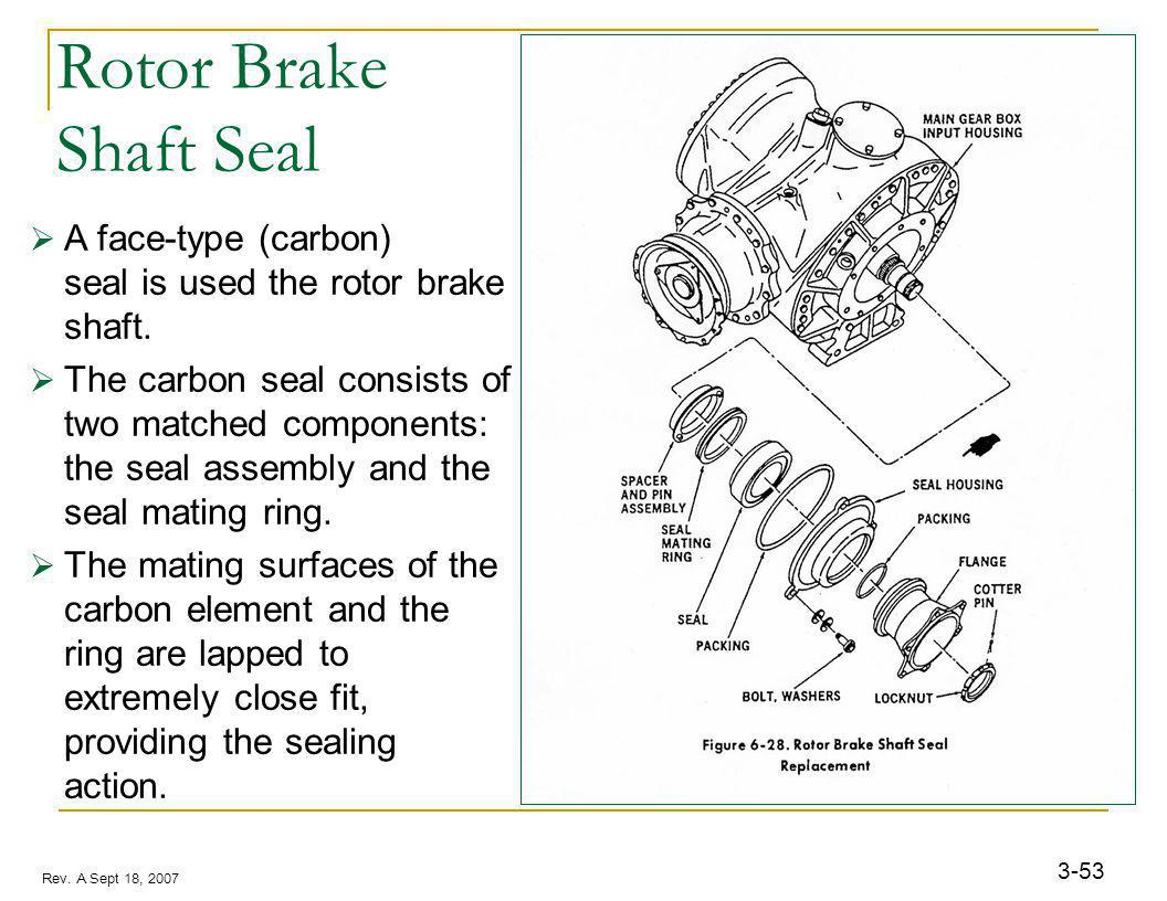 3-53 Rev. A Sept 18, 2007 Rotor Brake Shaft Seal A face-type (carbon) seal is used the rotor brake shaft. The carbon seal consists of two matched comp