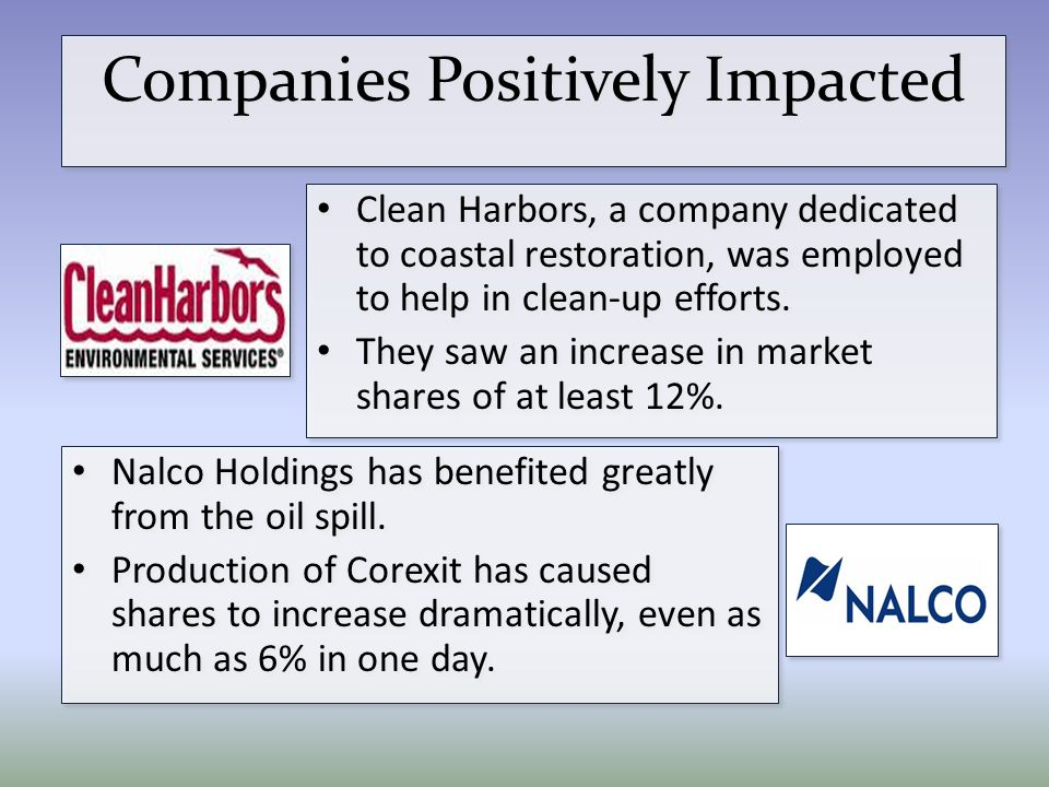 Companies Positively Impacted Clean Harbors, a company dedicated to coastal restoration, was employed to help in clean-up efforts.