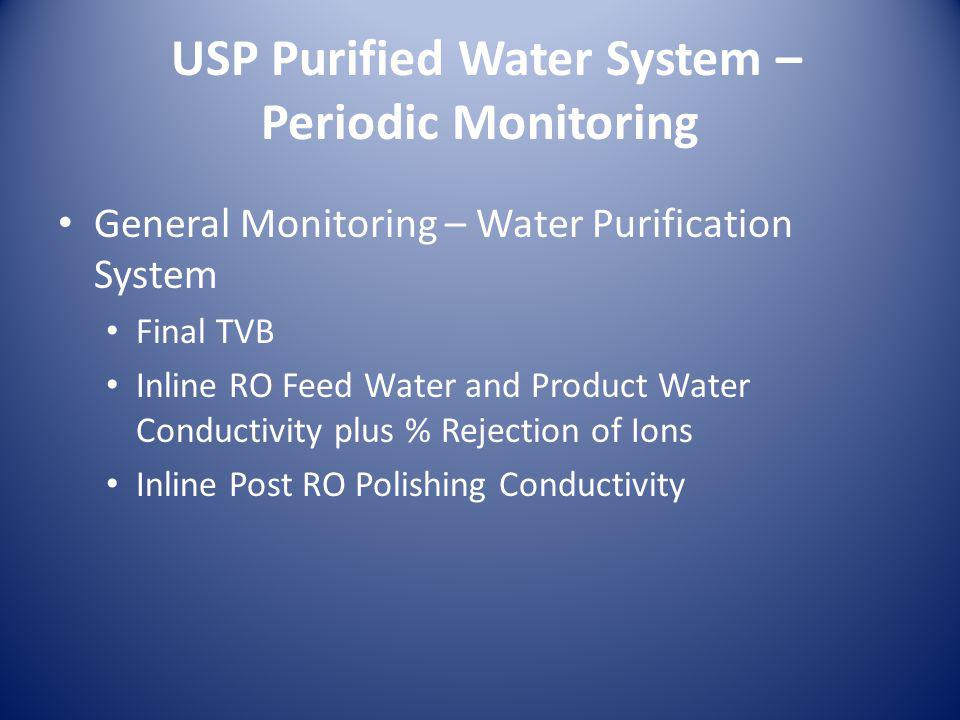 USP Purified Water System – Periodic Monitoring General Monitoring – Water Purification System Final TVB Inline RO Feed Water and Product Water Conduc