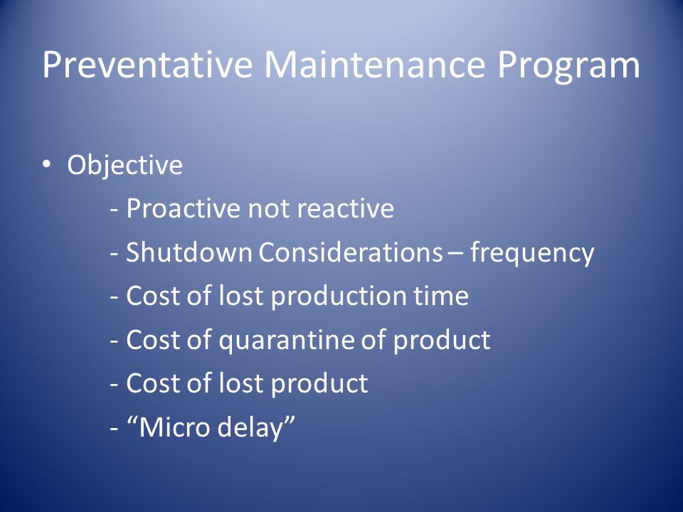 Objective - Proactive not reactive - Shutdown Considerations – frequency - Cost of lost production time - Cost of quarantine of product - Cost of lost