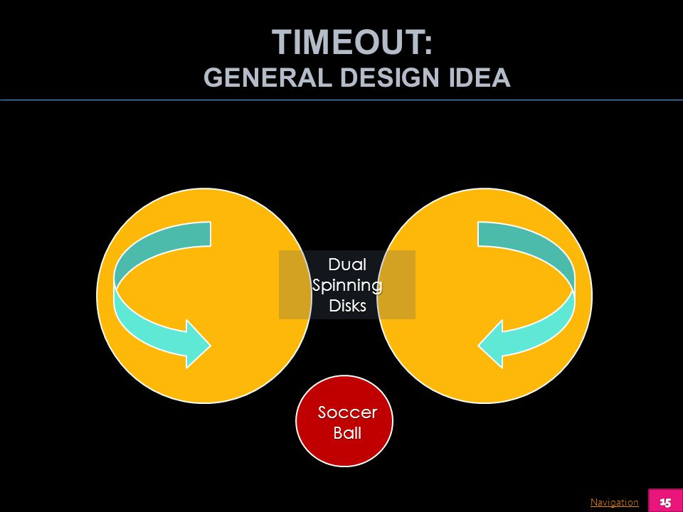 Navigation TIMEOUT: GENERAL DESIGN IDEA Soccer Ball DualSpinningDisks