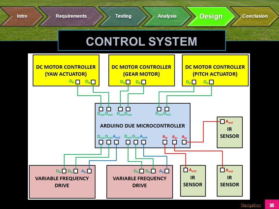 Navigation CONTROL SYSTEM