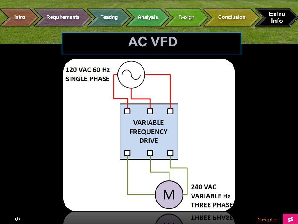 Navigation 56 AC VFD