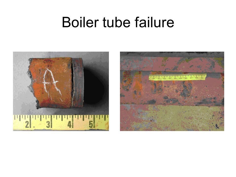 Boiler tube failure