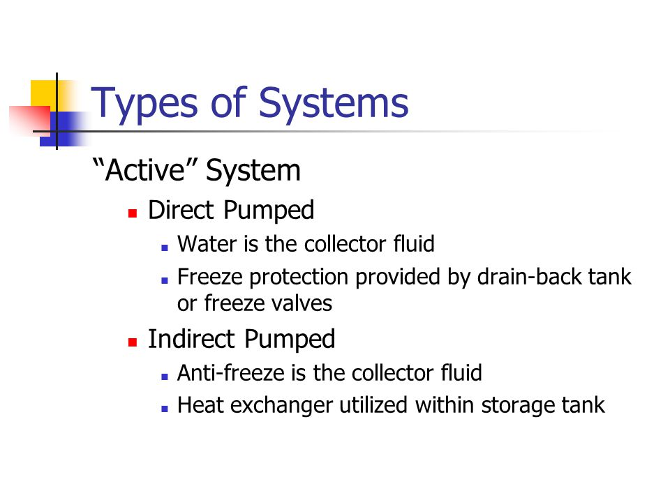 Types of Systems Active System Direct Pumped Water is the collector fluid Freeze protection provided by drain-back tank or freeze valves Indirect Pumped Anti-freeze is the collector fluid Heat exchanger utilized within storage tank
