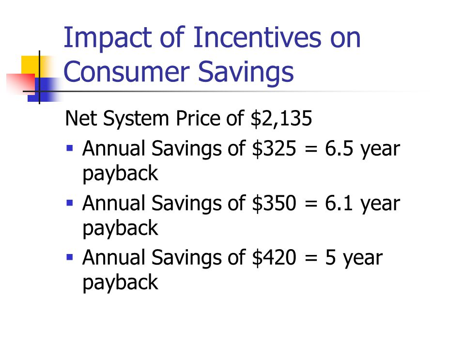 Impact of Incentives on Consumer Savings Net System Price of $2,135 Annual Savings of $325 = 6.5 year payback Annual Savings of $350 = 6.1 year payback Annual Savings of $420 = 5 year payback