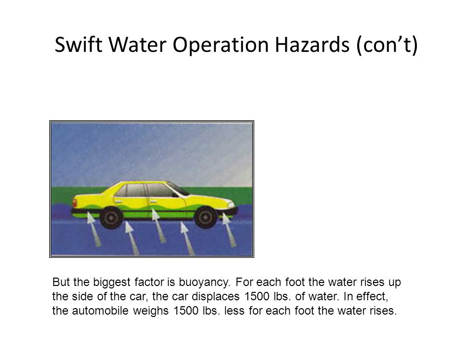 Swift Water Operation Hazards (cont) But the biggest factor is buoyancy. For each foot the water rises up the side of the car, the car displaces 1500