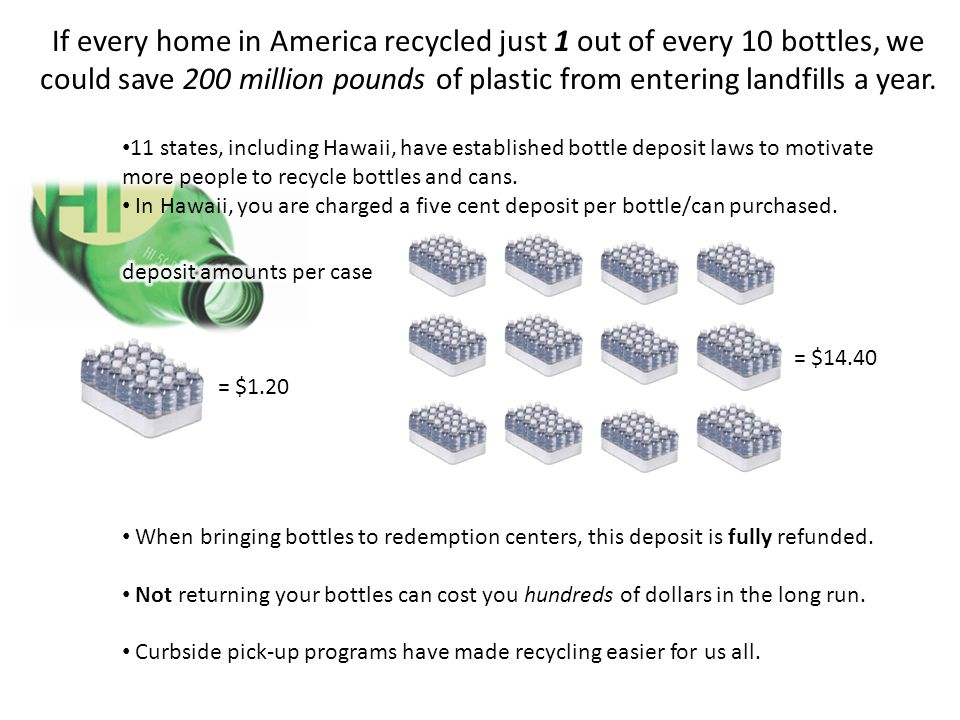 If every home in America recycled just 1 out of every 10 bottles, we could save 200 million pounds of plastic from entering landfills a year. 11 state