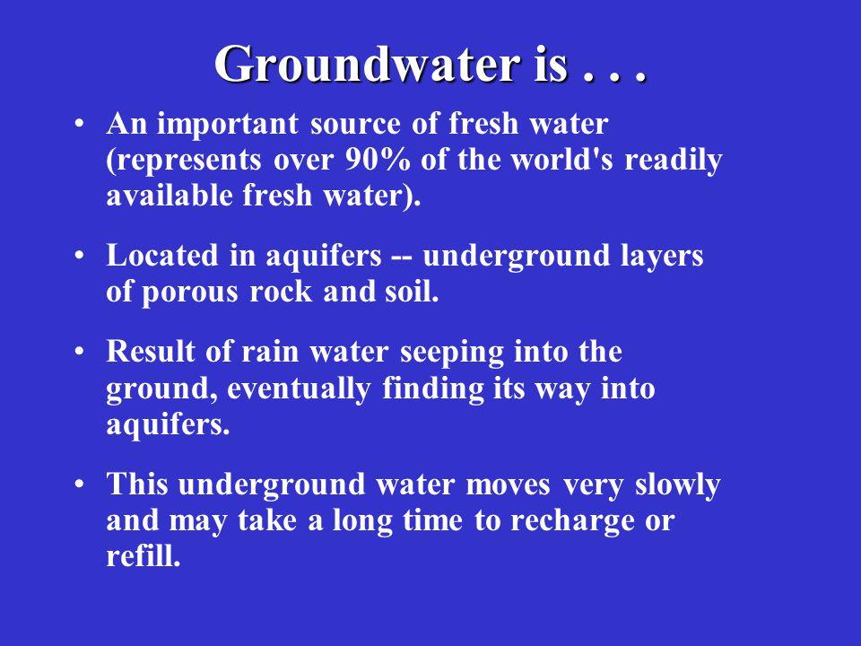 Groundwater Source: http://ga.water.usgs.gov/edu/earthgwaquifer.html