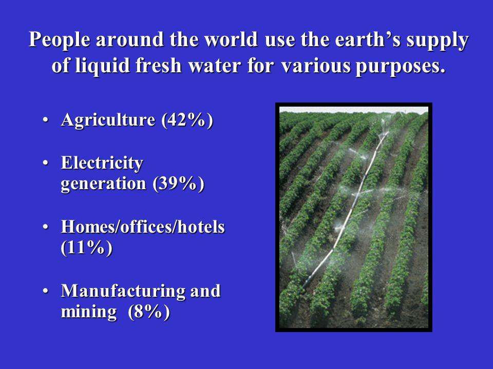 Waukesha Today Today, Waukesha is depleting its aquifer.Today, Waukesha is depleting its aquifer.