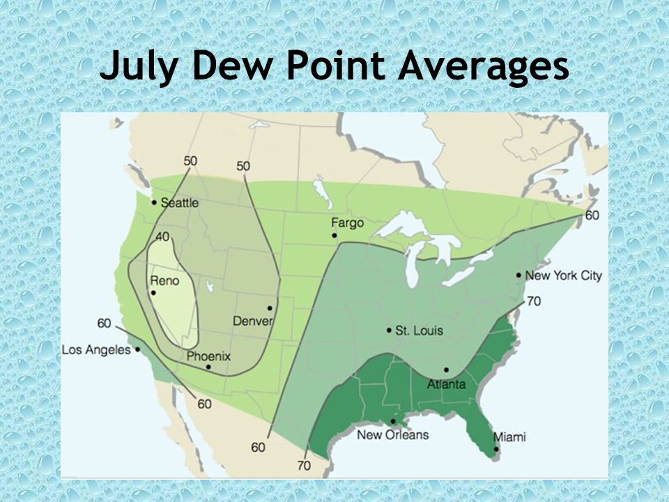 July Dew Point Averages