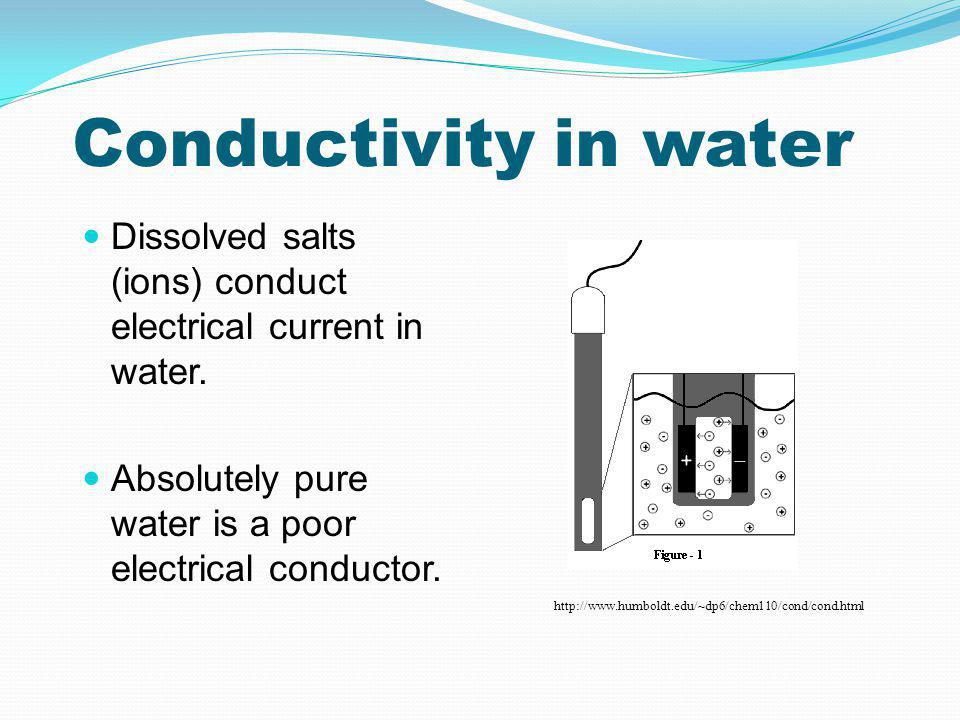 Conductivity in water Dissolved salts (ions) conduct electrical current in water.