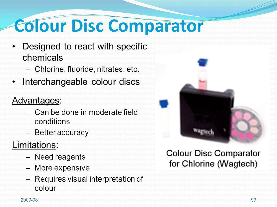 2009-0893 Colour Disc Comparator Designed to react with specific chemicals –Chlorine, fluoride, nitrates, etc.