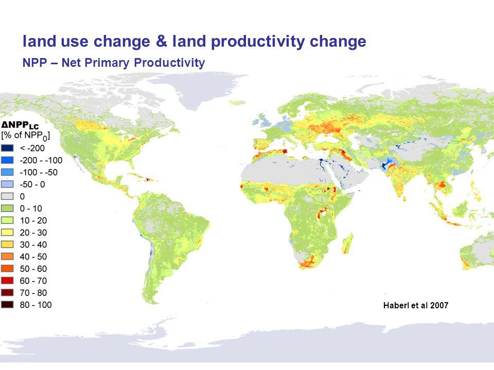 land use change & land productivity change Haberl et al 2007 NPP – Net Primary Productivity