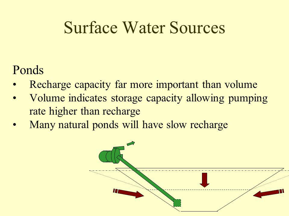 Surface Water Sources Ponds Recharge capacity far more important than volume Volume indicates storage capacity allowing pumping rate higher than recharge Many natural ponds will have slow recharge