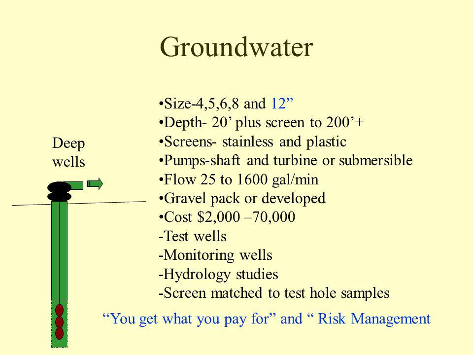 Groundwater Deep wells Size-4,5,6,8 and 12 Depth- 20 plus screen to 200+ Screens- stainless and plastic Pumps-shaft and turbine or submersible Flow 25 to 1600 gal/min Gravel pack or developed Cost $2,000 –70,000 -Test wells -Monitoring wells -Hydrology studies -Screen matched to test hole samples You get what you pay for and Risk Management