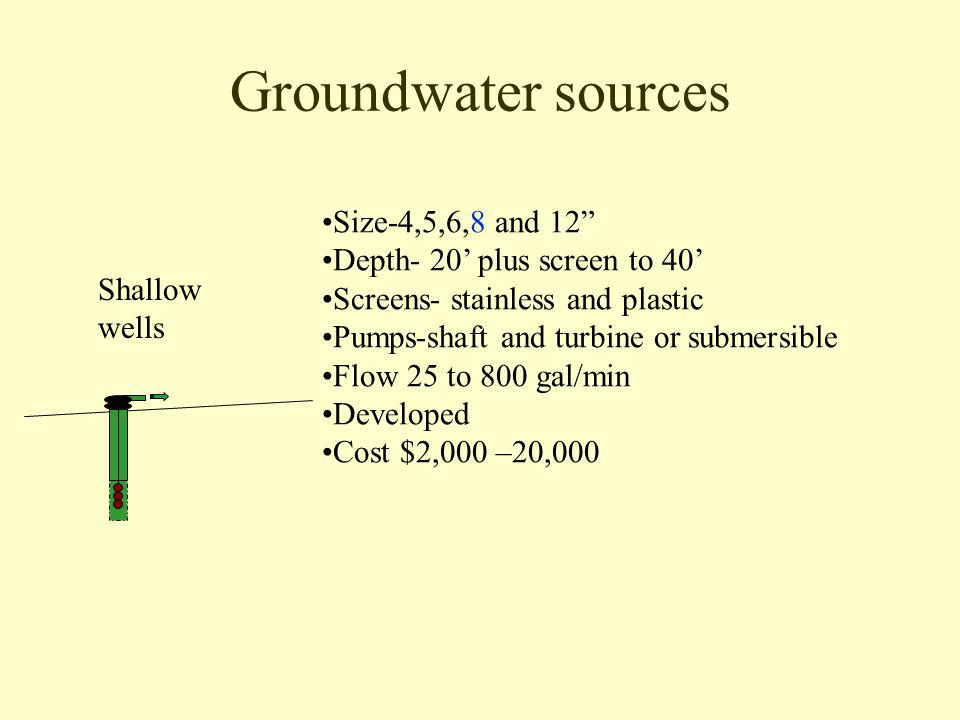 Groundwater sources Shallow wells Size-4,5,6,8 and 12 Depth- 20 plus screen to 40 Screens- stainless and plastic Pumps-shaft and turbine or submersibl