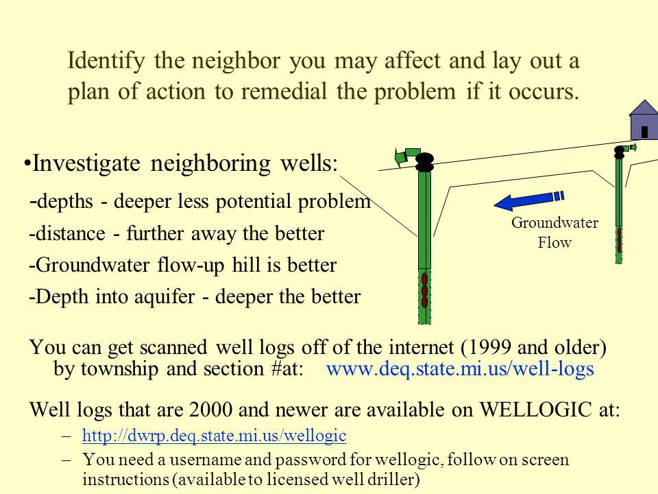 Identify the neighbor you may affect and lay out a plan of action to remedial the problem if it occurs. You can get scanned well logs off of the inter