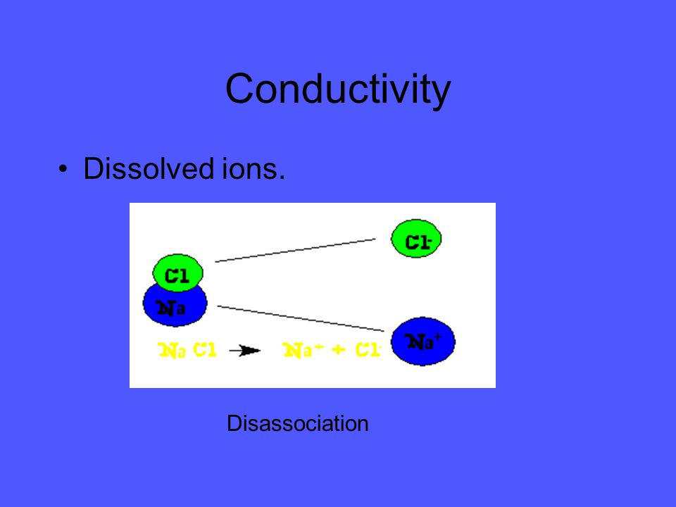 Conductivity Dissolved ions. Disassociation
