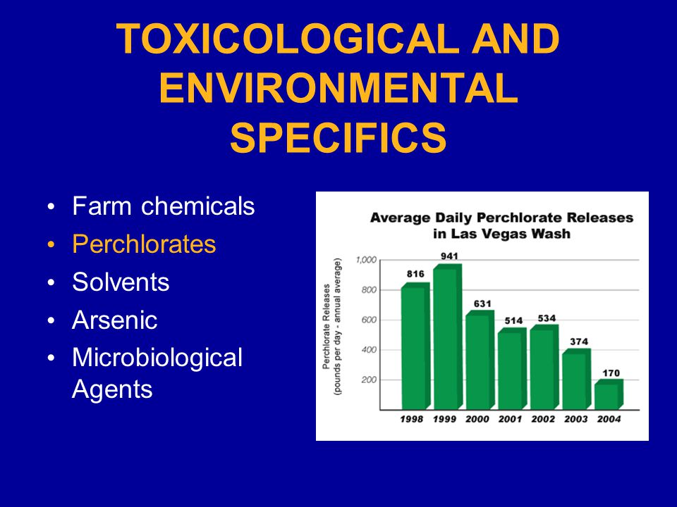 TOXICOLOGICAL AND ENVIRONMENTAL SPECIFICS Farm chemicals Perchlorates Solvents Arsenic Microbiological Agents