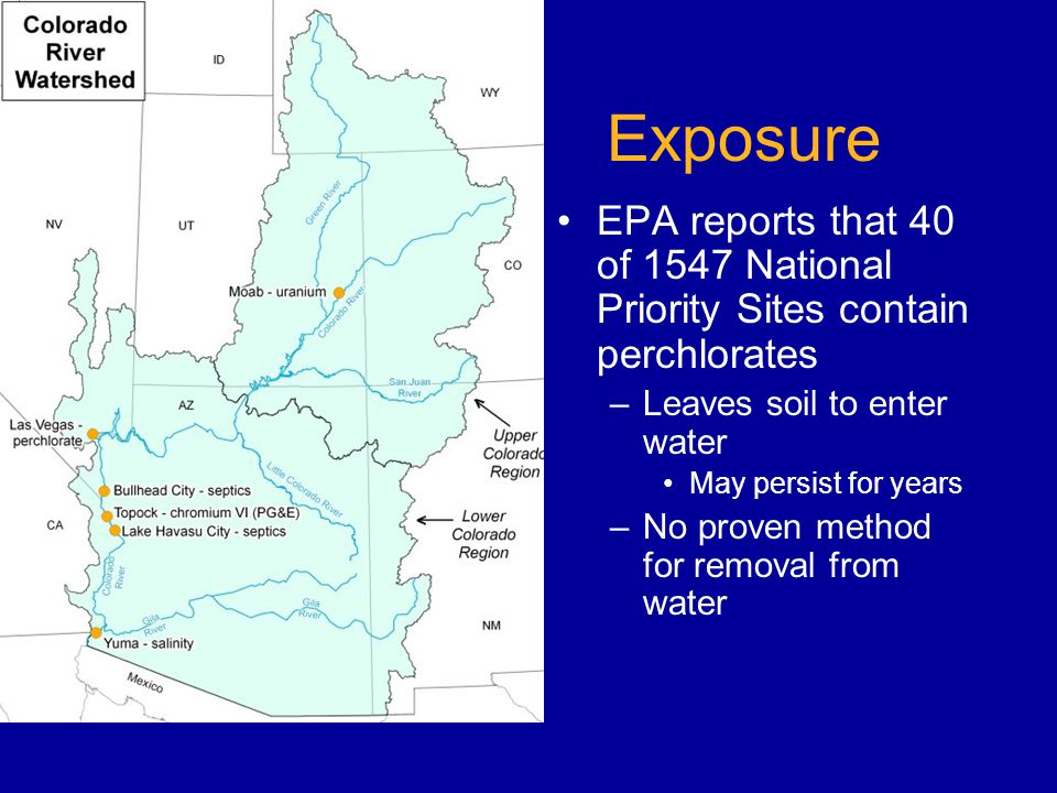 Exposure EPA reports that 40 of 1547 National Priority Sites contain perchlorates –Leaves soil to enter water May persist for years –No proven method for removal from water
