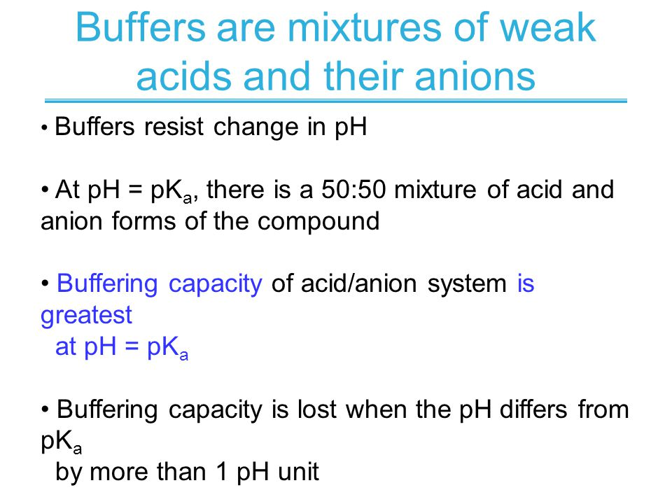 Buffers are mixtures of weak acids and their anions Buffers resist change in pH At pH = pK a, there is a 50:50 mixture of acid and anion forms of the