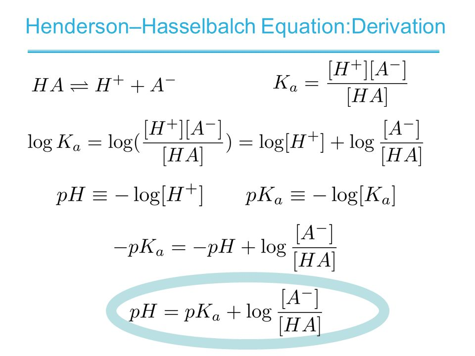 Henderson–Hasselbalch Equation:Derivation
