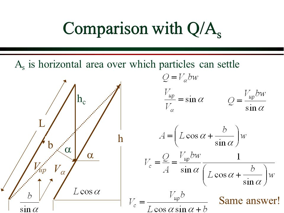 Comparison with Q/A s b L V up V hchc h Same answer! A s is horizontal area over which particles can settle