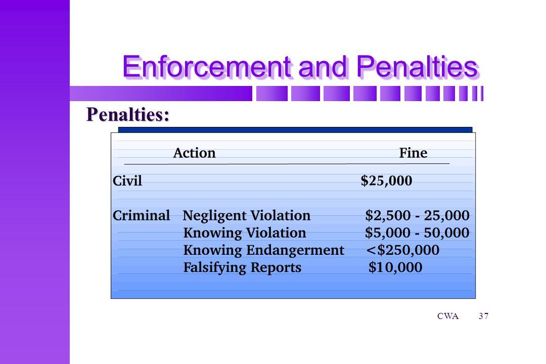 CWA37 Enforcement and Penalties Penalties: