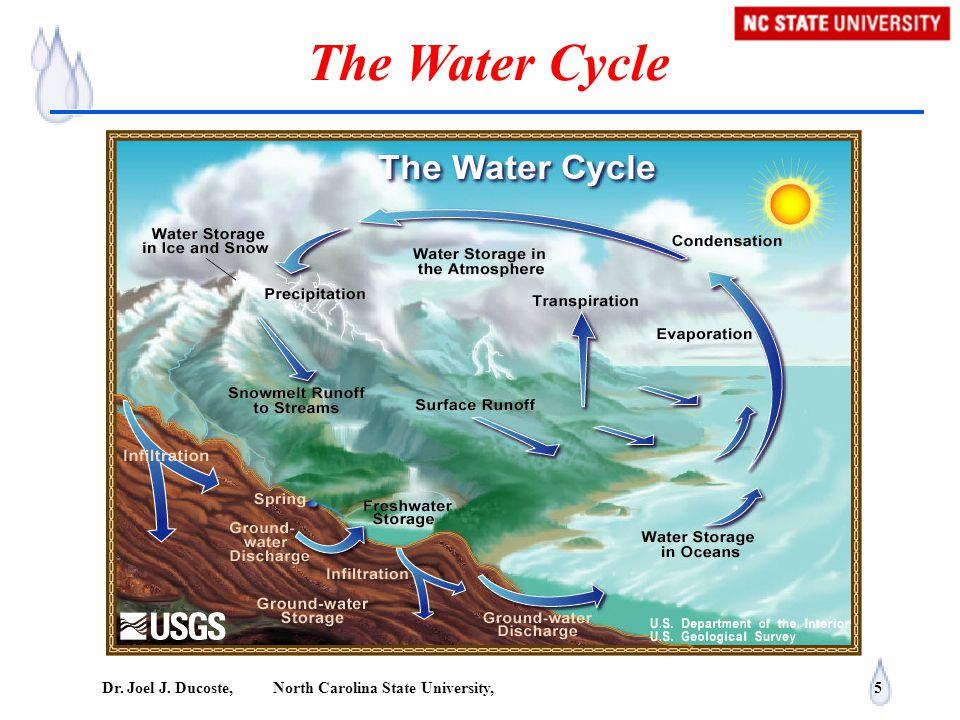 Dr.Joel J. Ducoste, North Carolina State University, 6 Drinking water in U.S.