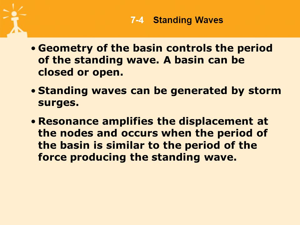 Geometry of the basin controls the period of the standing wave.