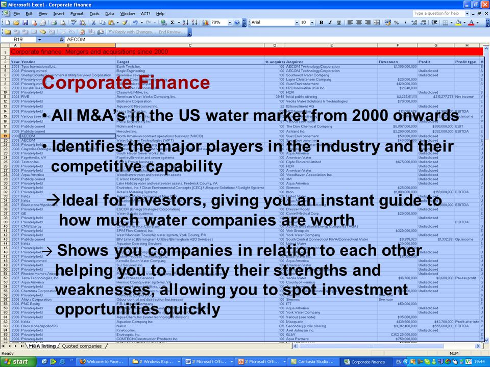 All M&As in the US water market from 2000 onwards Identifies the major players in the industry and their competitive capability Corporate Finance Ideal for investors, giving you an instant guide to how much water companies are worth Shows you companies in relation to each other helping you to identify their strengths and weaknesses, allowing you to spot investment opportunities quickly