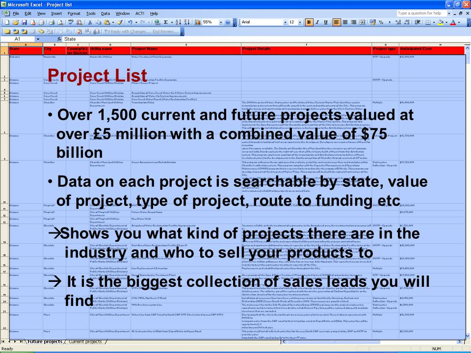 Project List Over 1,500 current and future projects valued at over £5 million with a combined value of $75 billion It is the biggest collection of sales leads you will find Data on each project is searchable by state, value of project, type of project, route to funding etc Shows you what kind of projects there are in the industry and who to sell your products to