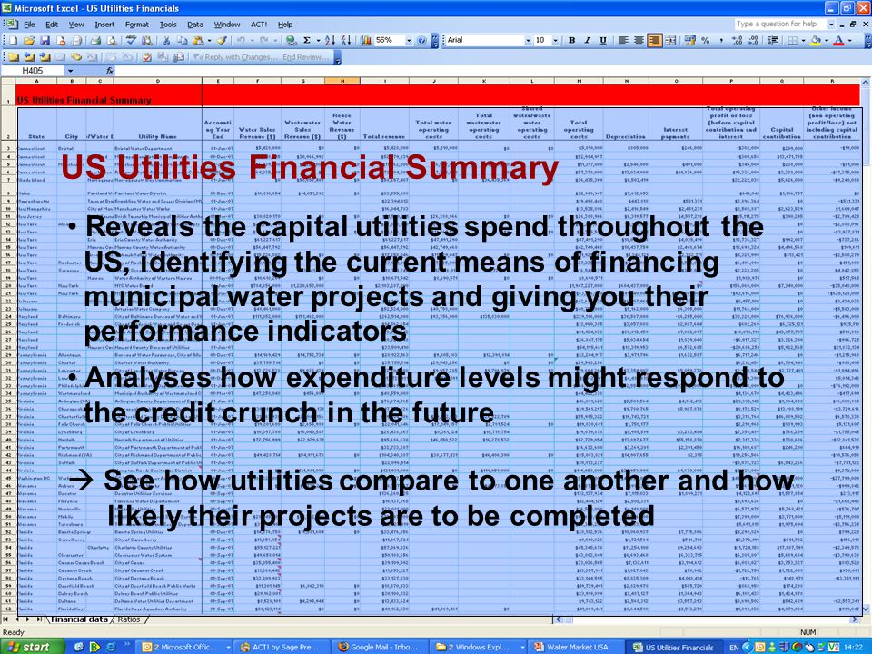 US Utilities Financial Summary Reveals the capital utilities spend throughout the US, identifying the current means of financing municipal water projects and giving you their performance indicators Analyses how expenditure levels might respond to the credit crunch in the future See how utilities compare to one another and how likely their projects are to be completed