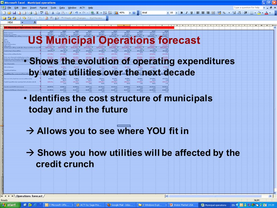 US Municipal Operations forecast Shows the evolution of operating expenditures by water utilities over the next decade Identifies the cost structure of municipals today and in the future Allows you to see where YOU fit in Shows you how utilities will be affected by the credit crunch