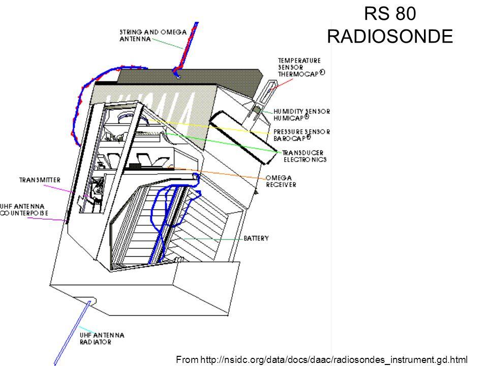 RS 80 RADIOSONDE From http://nsidc.org/data/docs/daac/radiosondes_instrument.gd.html