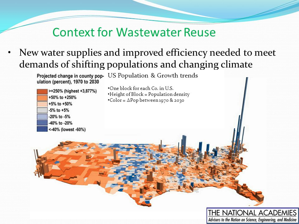 Context for Wastewater Reuse New water supplies and improved efficiency needed to meet demands of shifting populations and changing climate US Populat