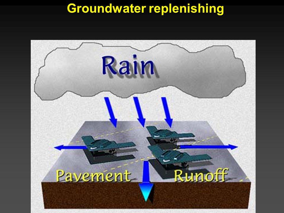 Groundwater replenishing