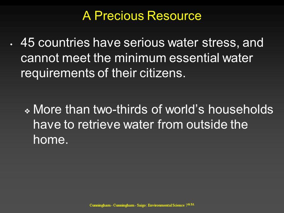 Cunningham - Cunningham - Saigo: Environmental Science 7 th Ed. A Precious Resource 45 countries have serious water stress, and cannot meet the minimu