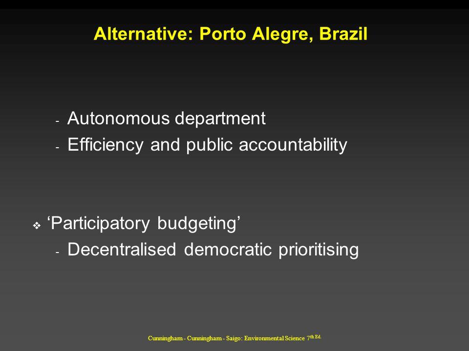Cunningham - Cunningham - Saigo: Environmental Science 7 th Ed. Alternative: Porto Alegre, Brazil - Autonomous department - Efficiency and public acco