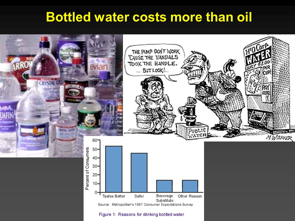 Cunningham - Cunningham - Saigo: Environmental Science 7 th Ed. Bottled water costs more than oil