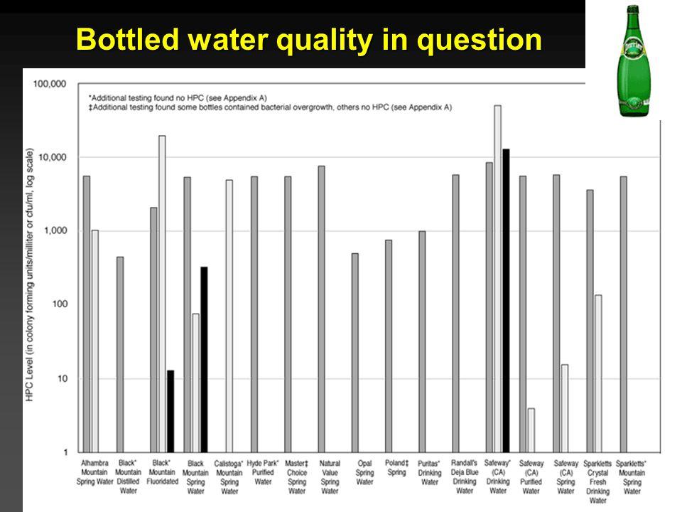 Cunningham - Cunningham - Saigo: Environmental Science 7 th Ed. Bottled water quality in question