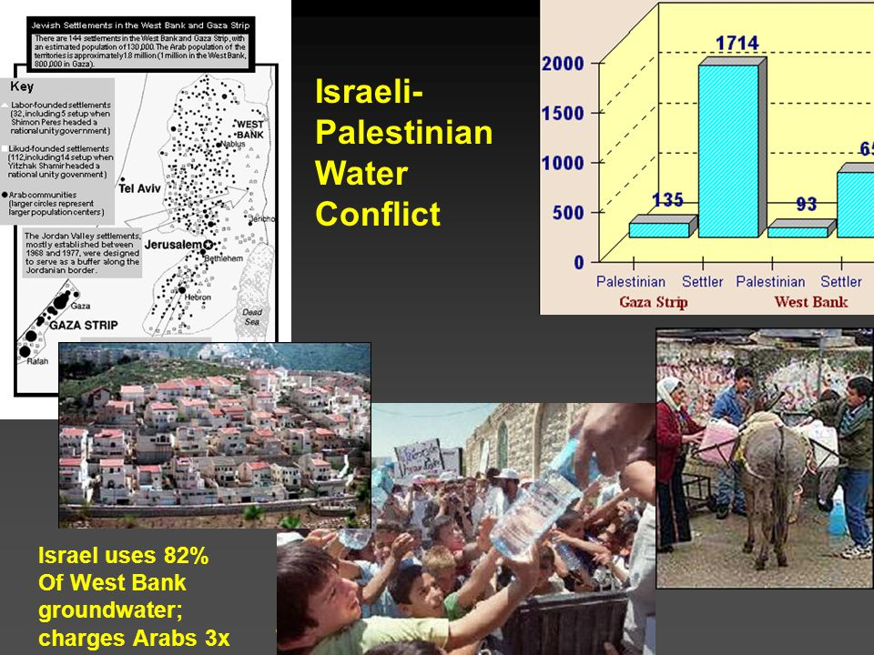 Cunningham - Cunningham - Saigo: Environmental Science 7 th Ed. Israeli- Palestinian Water Conflict Israel uses 82% Of West Bank groundwater; charges