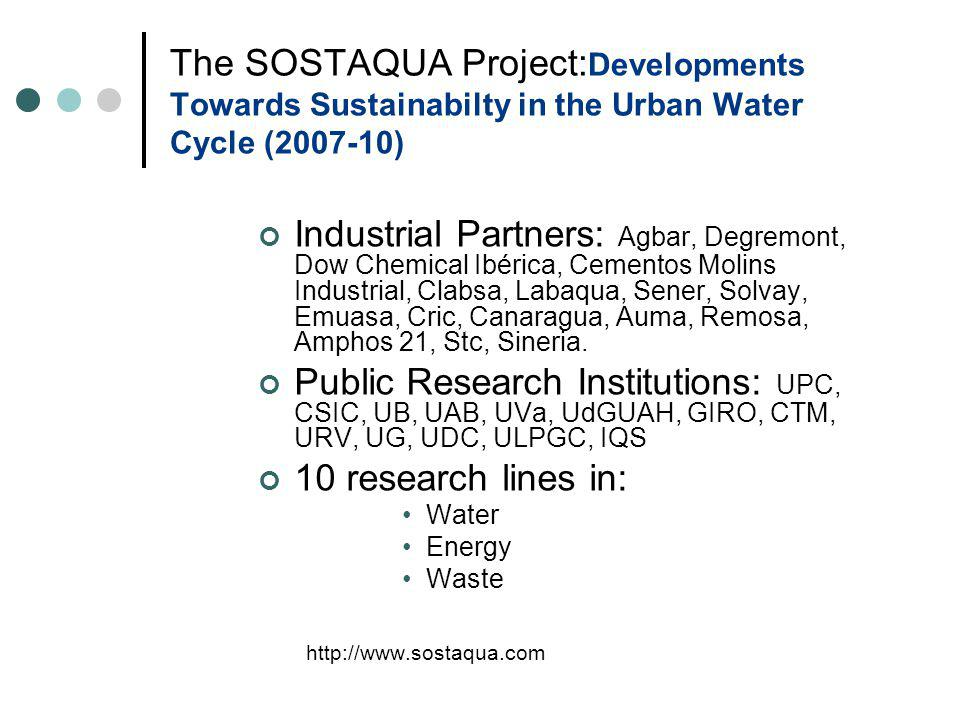 The SOSTAQUA Project: Developments Towards Sustainabilty in the Urban Water Cycle (2007-10) Industrial Partners: Agbar, Degremont, Dow Chemical Ibéric