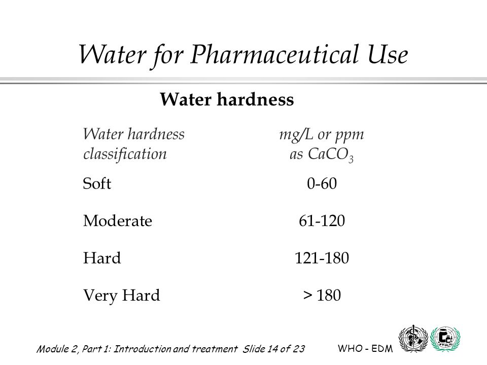 Module 2, Part 1: Introduction and treatment Slide 14 of 23 WHO - EDM Water for Pharmaceutical Use Water hardness classification mg/L or ppm as CaCO 3