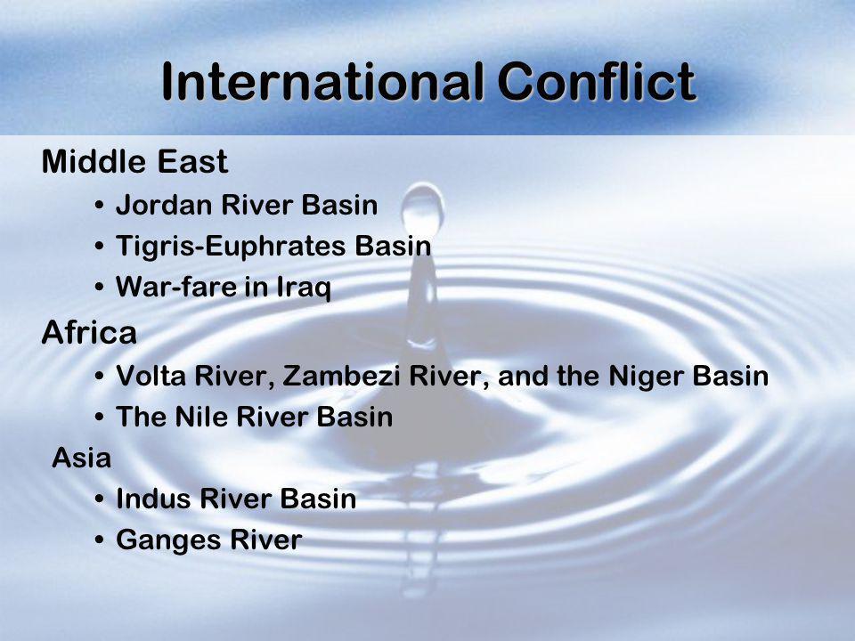 International Conflict Middle East Jordan River Basin Tigris-Euphrates Basin War-fare in Iraq Africa Volta River, Zambezi River, and the Niger Basin T