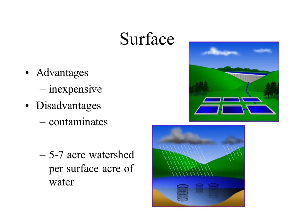 Surface Advantages –inexpensive Disadvantages –contaminates – –5-7 acre watershed per surface acre of water