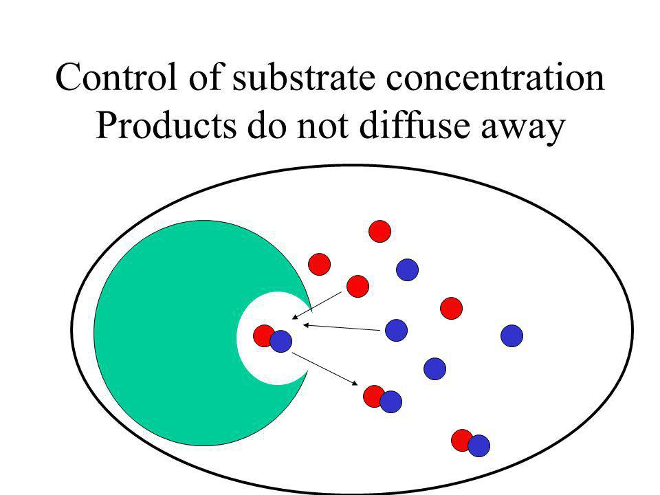 Good because reactions will work better and you dont lose the products Good because you can keep out molecules that you dont want Bad because there can be osmotic problems Bad because hazardous by products can stay in the cell Hazardous products