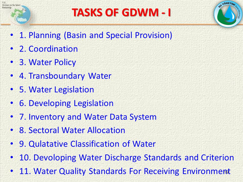 TASKS OF GDWM - I 1. Planning (Basin and Special Provision) 2.