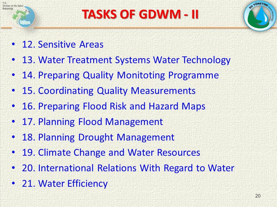 TASKS OF GDWM - II TASKS OF GDWM - II 12. Sensitive Areas 13.